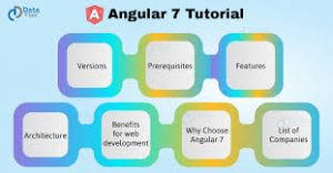 The Complete Angular 7 Security Tutorial