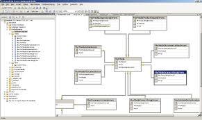 SQL & Database Design