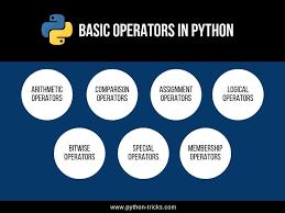 The Basic Python Productivity Tutorial