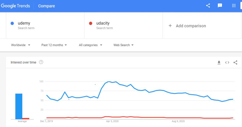 udemy-vs-udacity